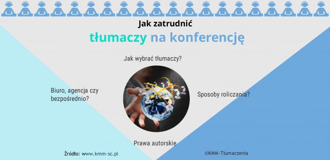 Jak zatrudnić tłumaczy