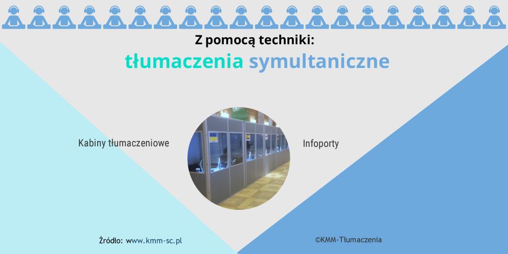 Tłumaczenie symultaniczne z pomocą techniki