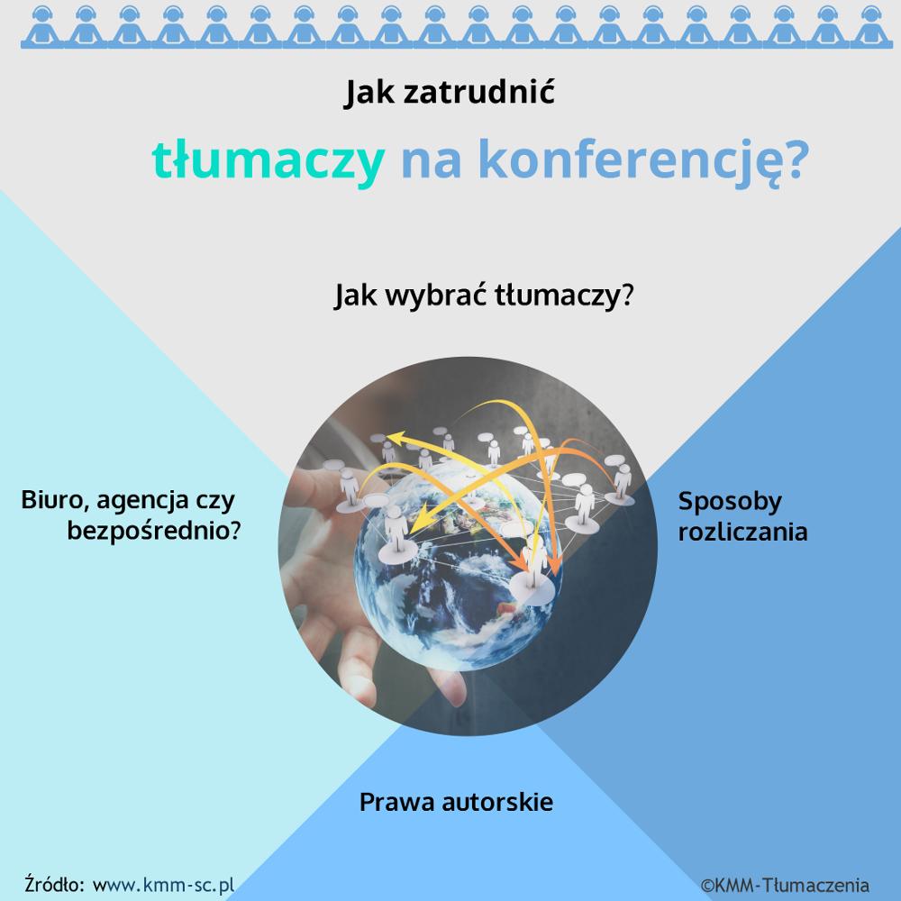 Jak zatrudnić tłumacza